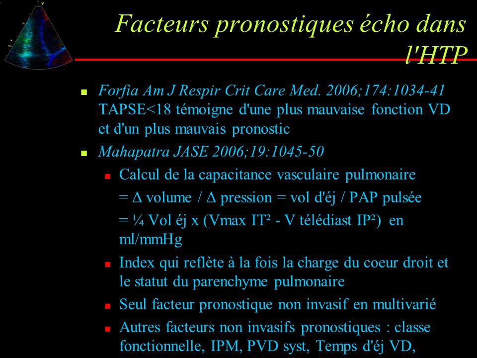 Facteurs pronostiques écho dans l'HTP Forfia Am J Respir Crit Care Med. 2006;174:1034-41 TAPSE<18 témoigne d'une plus mauvaise fonction VD et d'un plu