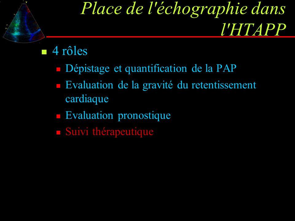 Place de l'échographie dans l'HTAPP 4 rôles Dépistage et quantification de la PAP Evaluation de la gravité du retentissement cardiaque Evaluation pron