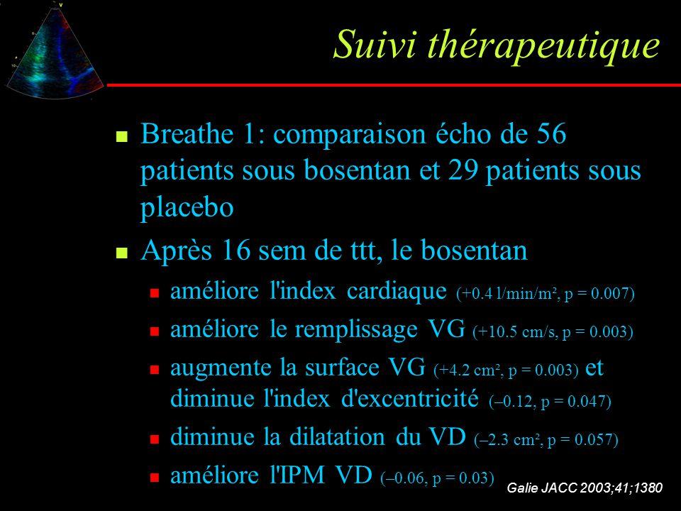 Breathe 1: comparaison écho de 56 patients sous bosentan et 29 patients sous placebo Après 16 sem de ttt, le bosentan améliore l'index cardiaque (+0.4