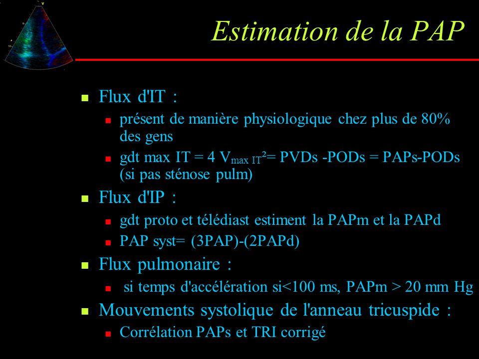 Estimation de la PAP Flux d'IT : présent de manière physiologique chez plus de 80% des gens gdt max IT = 4 V max IT ²= PVDs -PODs = PAPs-PODs (si pas