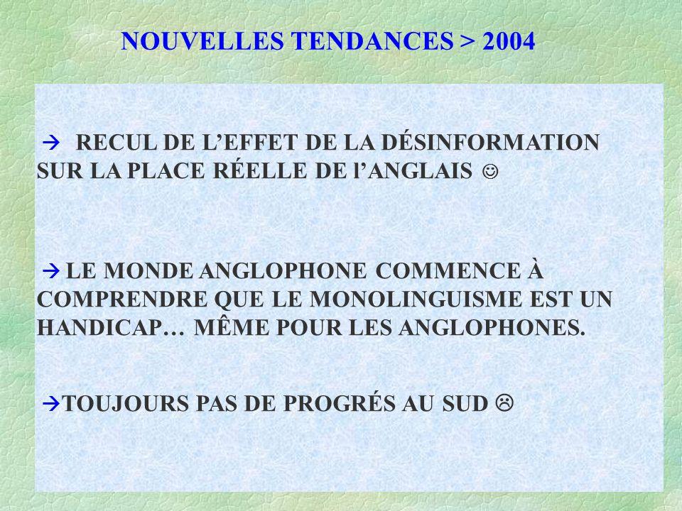 NOUVELLES TENDANCES > 2004  RECUL DE L'EFFET DE LA DÉSINFORMATION SUR LA PLACE RÉELLE DE l'ANGLAIS  LE MONDE ANGLOPHONE COMMENCE À COMPRENDRE QUE LE MONOLINGUISME EST UN HANDICAP… MÊME POUR LES ANGLOPHONES.