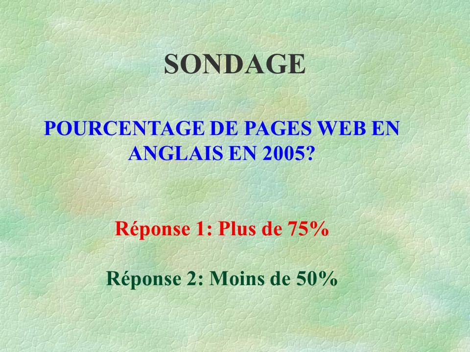SONDAGE POURCENTAGE DE PAGES WEB EN ANGLAIS EN 2005 Réponse 1: Plus de 75% Réponse 2: Moins de 50%