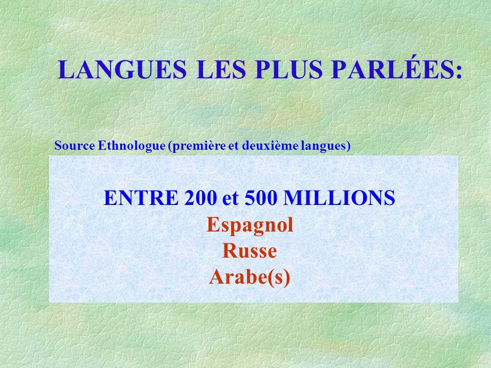 LANGUES LES PLUS PARLÉES: ENTRE 200 et 500 MILLIONS Espagnol Russe Arabe(s) Source Ethnologue (première et deuxième langues)