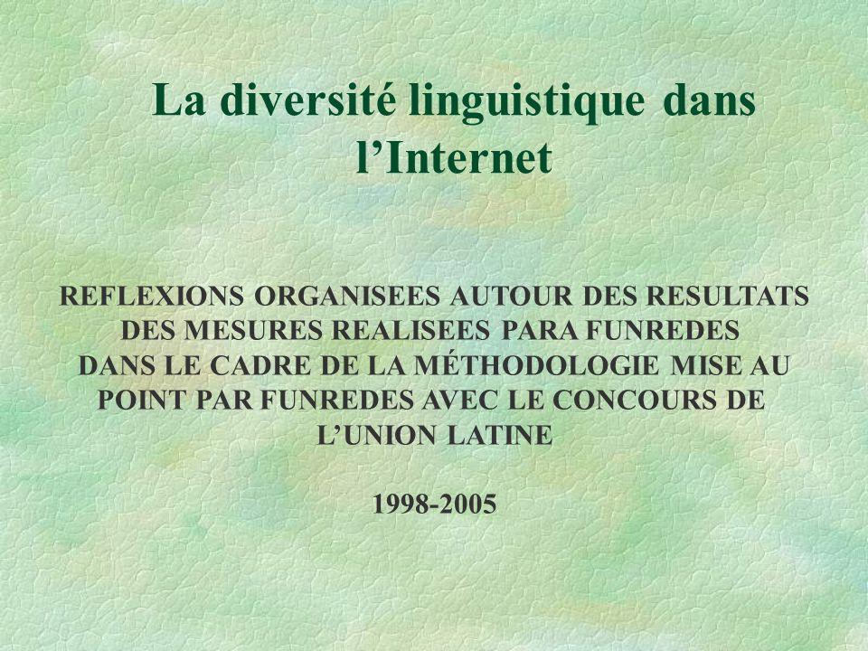 La diversité linguistique dans l'Internet REFLEXIONS ORGANISEES AUTOUR DES RESULTATS DES MESURES REALISEES PARA FUNREDES DANS LE CADRE DE LA MÉTHODOLO