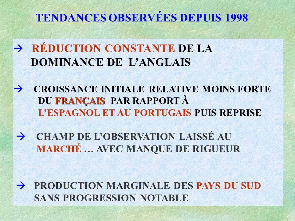 TENDANCES OBSERVÉES DEPUIS 1998 FRANÇAIS  RÉDUCTION CONSTANTE DE LA DOMINANCE DE L'ANGLAIS  CROISSANCE INITIALE RELATIVE MOINS FORTE DU FRANÇAIS PAR