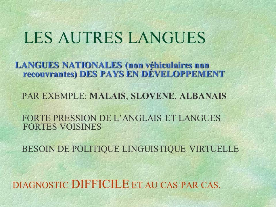 LES AUTRES LANGUES LANGUES NATIONALES (non véhiculaires non recouvrantes) DES PAYS EN DÉVELOPPEMENT LANGUES NATIONALES (non véhiculaires non recouvrantes) DES PAYS EN DÉVELOPPEMENT PAR EXEMPLE: MALAIS, SLOVENE, ALBANAIS FORTE PRESSION DE L'ANGLAIS ET LANGUES FORTES VOISINES BESOIN DE POLITIQUE LINGUISTIQUE VIRTUELLE DIAGNOSTIC DIFFICILE ET AU CAS PAR CAS.