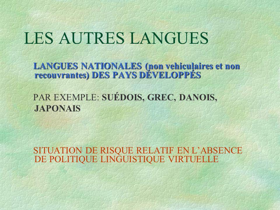 LES AUTRES LANGUES LANGUES NATIONALES (non vehiculaires et non recouvrantes) DES PAYS DÉVELOPPÉS LANGUES NATIONALES (non vehiculaires et non recouvran