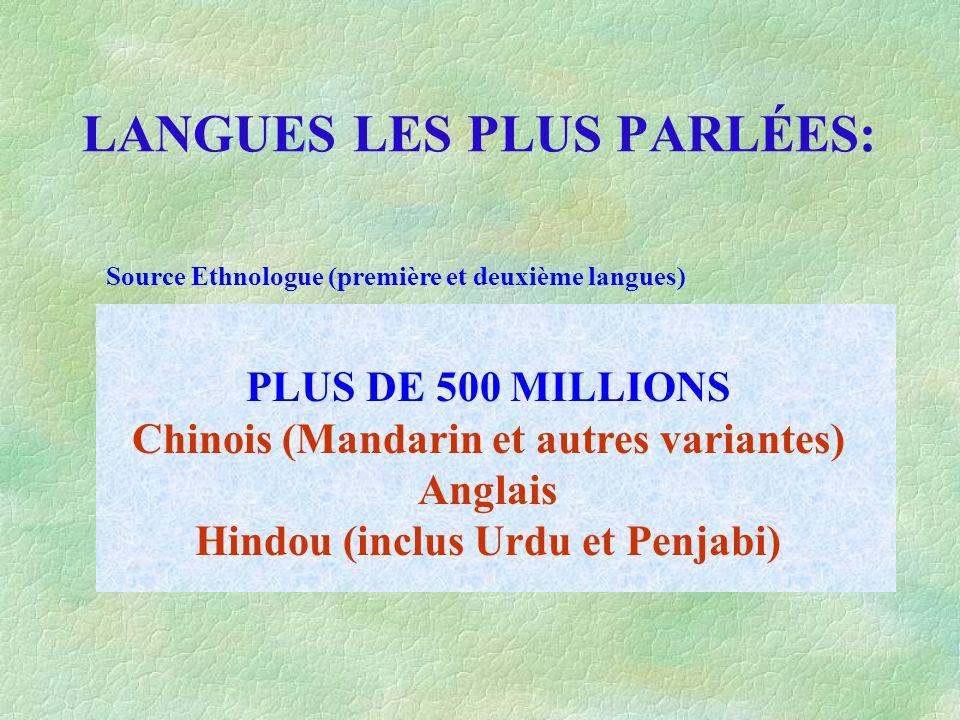 LANGUES LES PLUS PARLÉES: PLUS DE 500 MILLIONS Chinois (Mandarin et autres variantes) Anglais Hindou (inclus Urdu et Penjabi) Source Ethnologue (premi