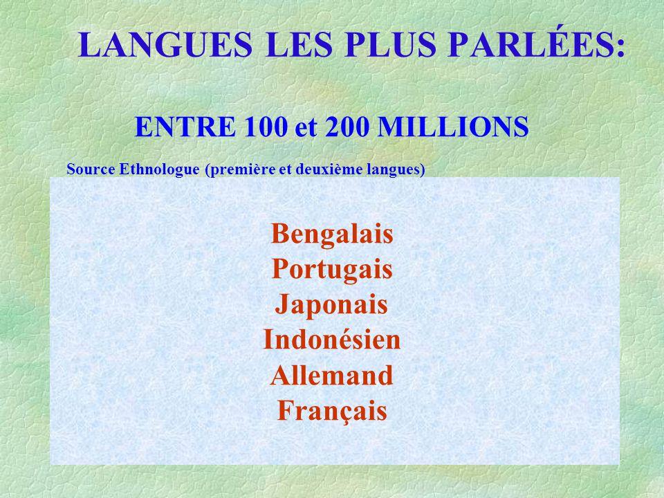LANGUES LES PLUS PARLÉES: ENTRE 100 et 200 MILLIONS Bengalais Portugais Japonais Indonésien Allemand Français Source Ethnologue (première et deuxième langues)