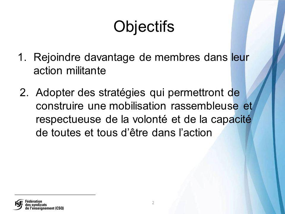 Objectifs 1.Rejoindre davantage de membres dans leur action militante 2 2.Adopter des stratégies qui permettront de construire une mobilisation rassembleuse et respectueuse de la volonté et de la capacité de toutes et tous d'être dans l'action