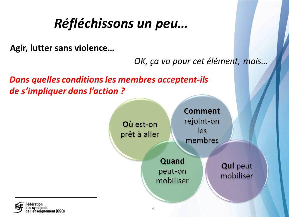 Agir, lutter sans violence… OK, ça va pour cet élément, mais… Réfléchissons un peu… 4 Dans quelles conditions les membres acceptent-ils de s'impliquer dans l'action .