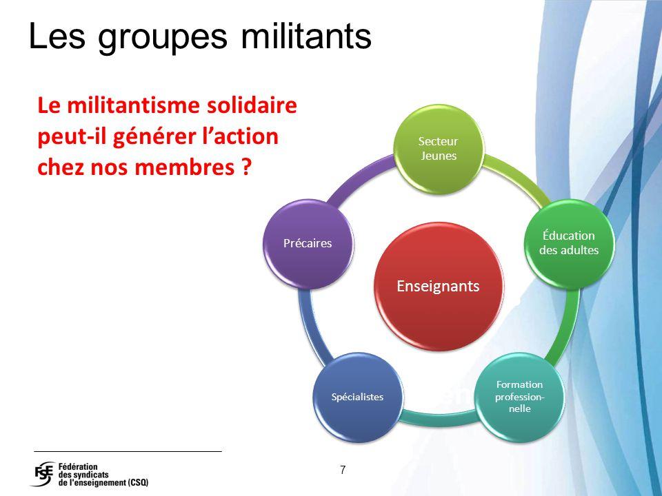 Les groupes militants 7 Actifs Volontaires Sympathisants Indifférents Le militantisme solidaire peut-il générer l'action chez nos membres .