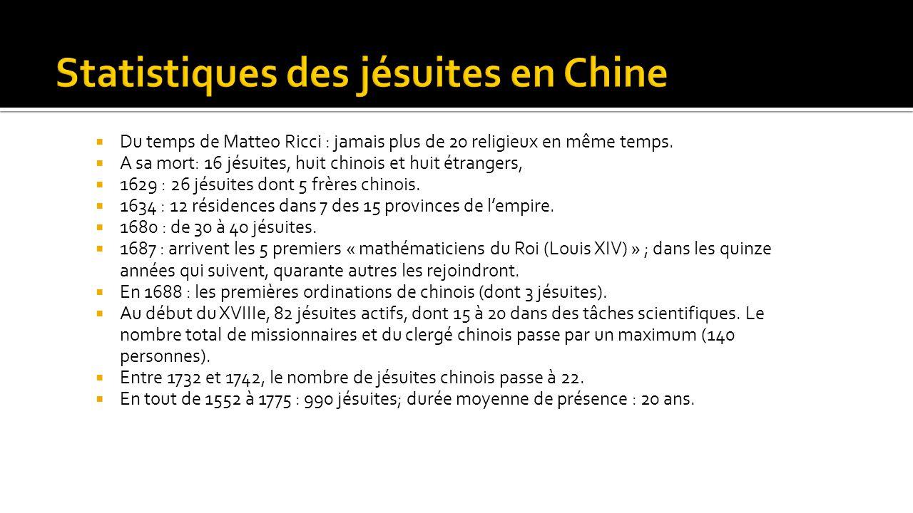  Du temps de Matteo Ricci : jamais plus de 20 religieux en même temps.  A sa mort: 16 jésuites, huit chinois et huit étrangers,  1629 : 26 jésuites