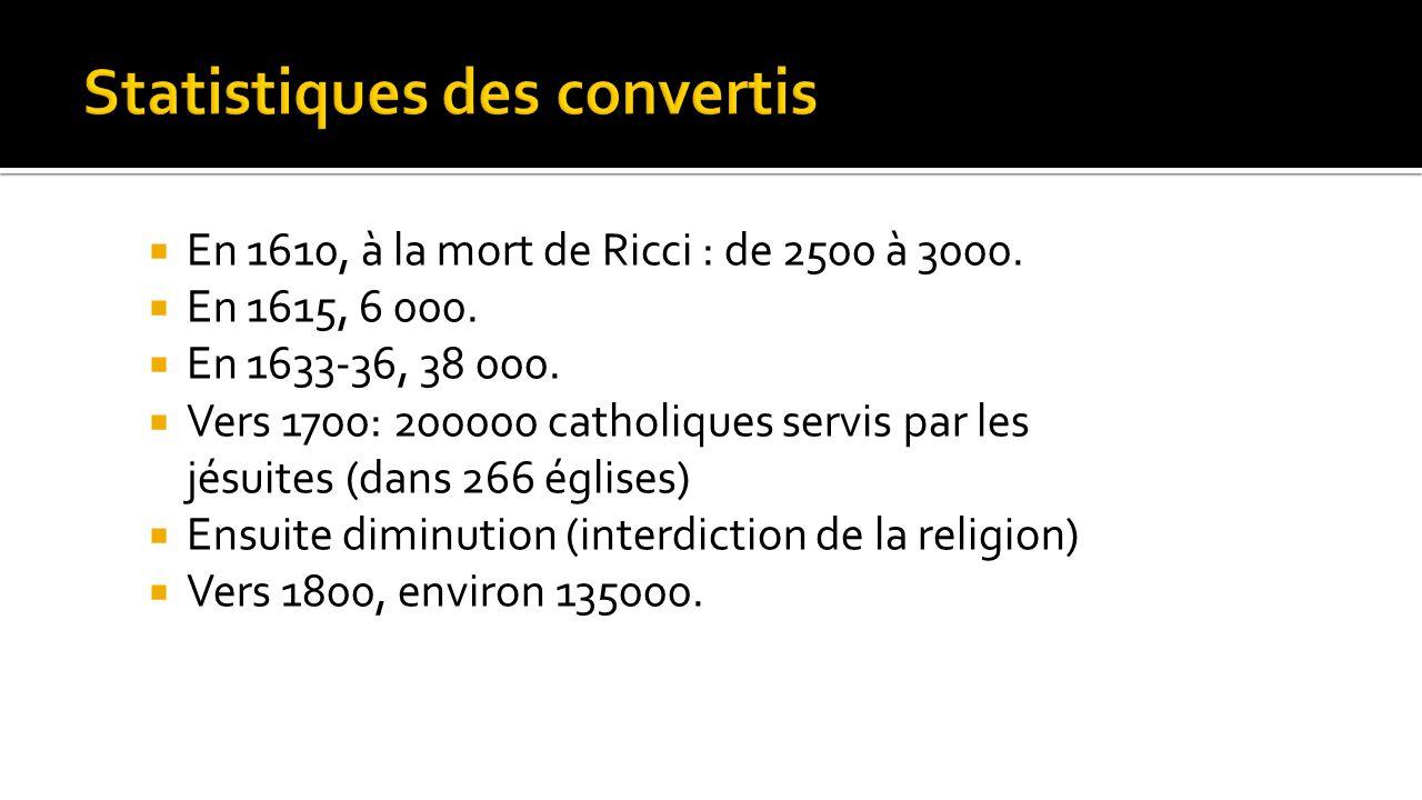  En 1610, à la mort de Ricci : de 2500 à 3000.  En 1615, 6 000.  En 1633-36, 38 000.  Vers 1700: 200000 catholiques servis par les jésuites (dans