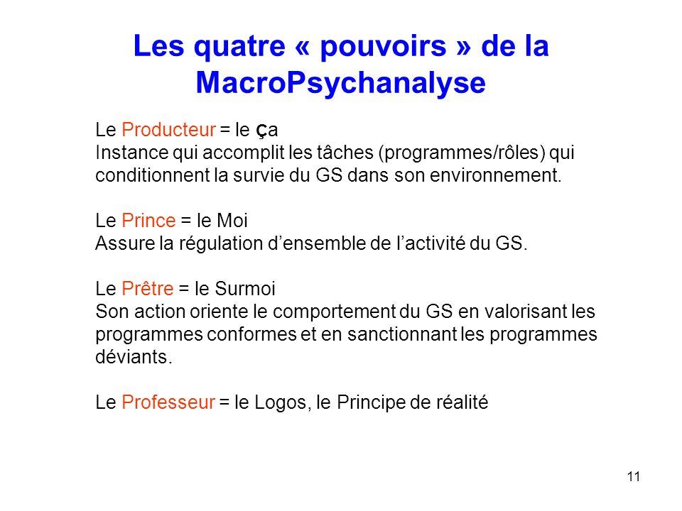 11 Le Producteur = le Ç a Instance qui accomplit les tâches (programmes/rôles) qui conditionnent la survie du GS dans son environnement. Le Prince = l