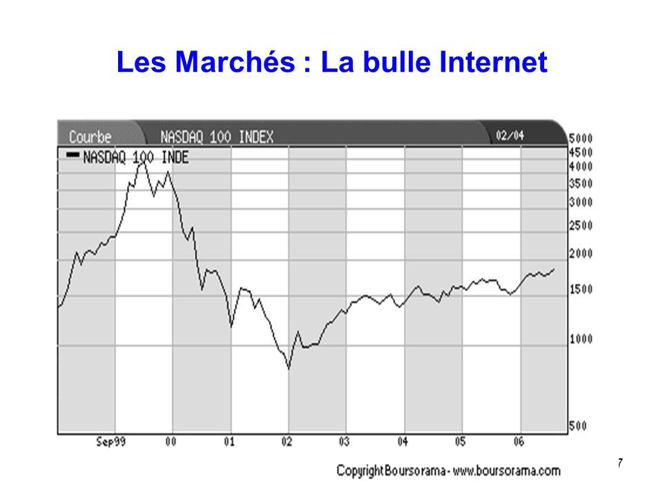 17 Les Marchés : La bulle Internet