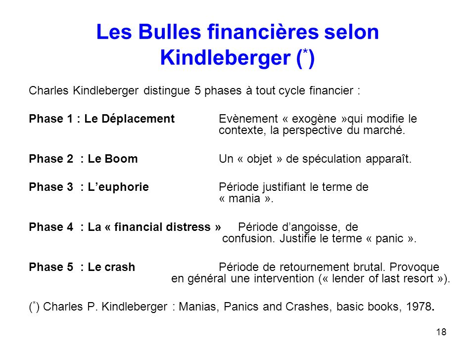 18 Charles Kindleberger distingue 5 phases à tout cycle financier : Phase 1 : Le DéplacementEvènement « exogène »qui modifie le contexte, la perspecti