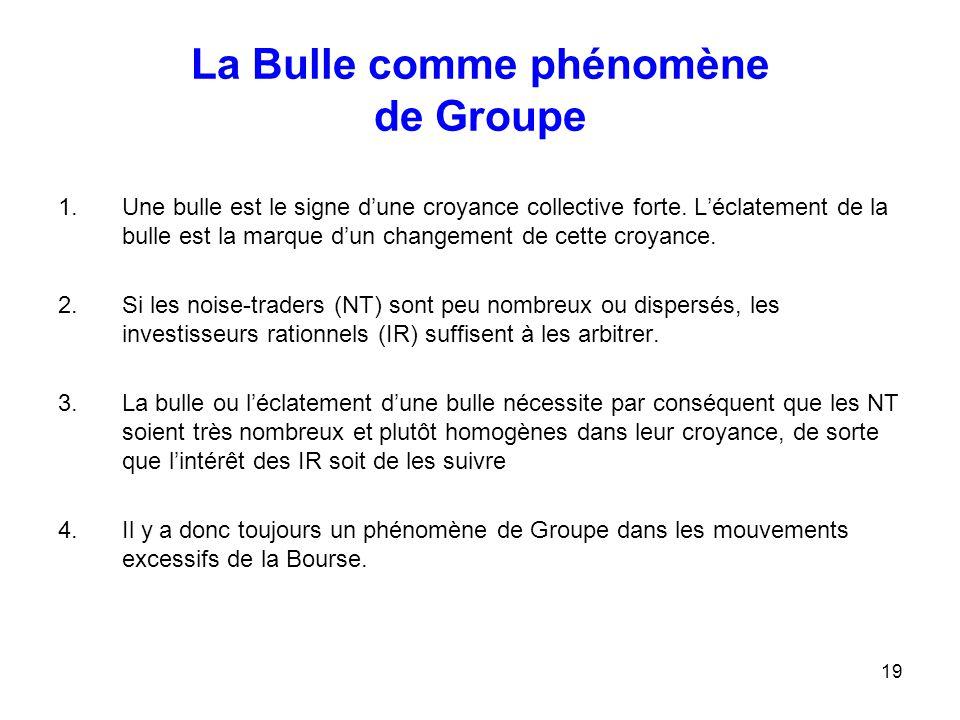 19 La Bulle comme phénomène de Groupe 1.Une bulle est le signe d'une croyance collective forte. L'éclatement de la bulle est la marque d'un changement