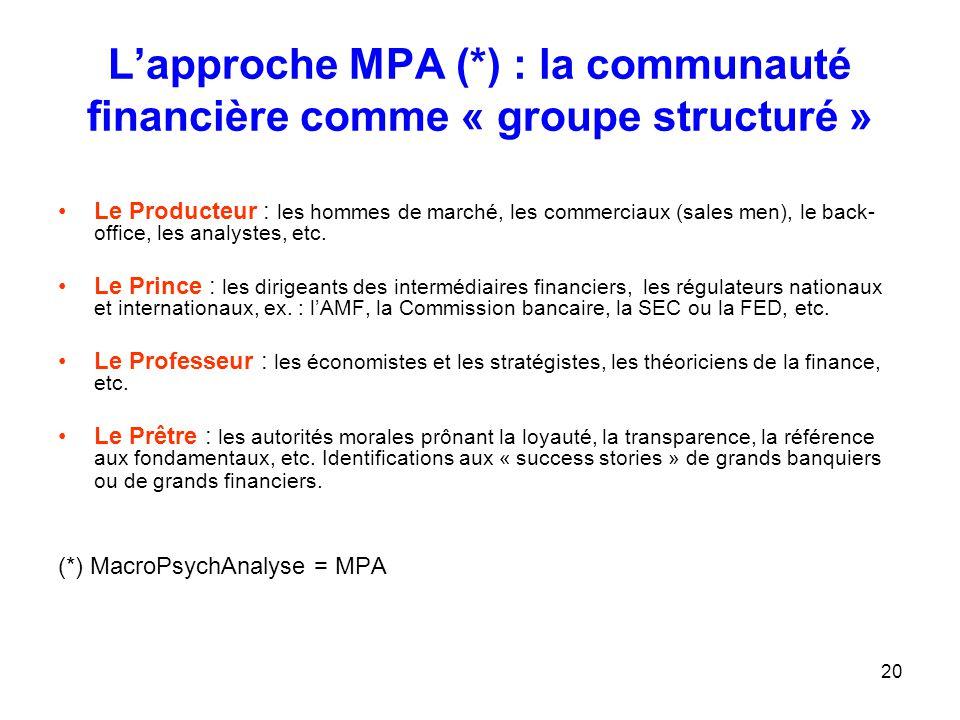 20 L'approche MPA (*) : la communauté financière comme « groupe structuré » Le Producteur : les hommes de marché, les commerciaux (sales men), le back
