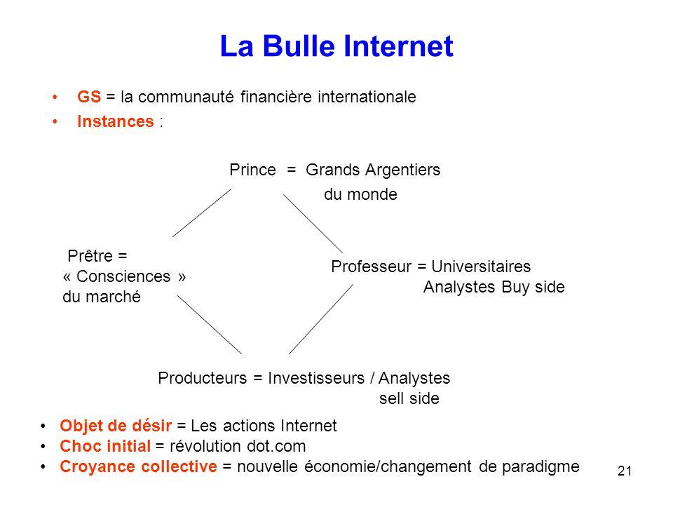 21 La Bulle Internet GS = la communauté financière internationale Instances : Prince = Grands Argentiers du monde Prêtre = « Consciences » du marché P