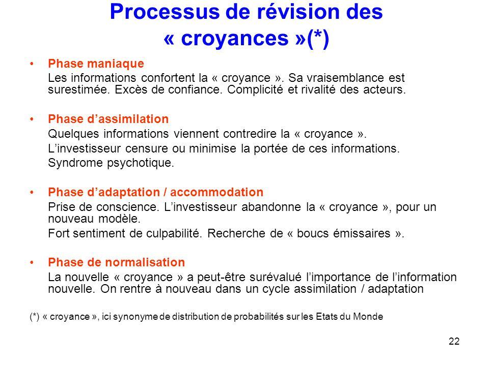 22 Processus de révision des « croyances »(*) Phase maniaque Les informations confortent la « croyance ». Sa vraisemblance est surestimée. Excès de co