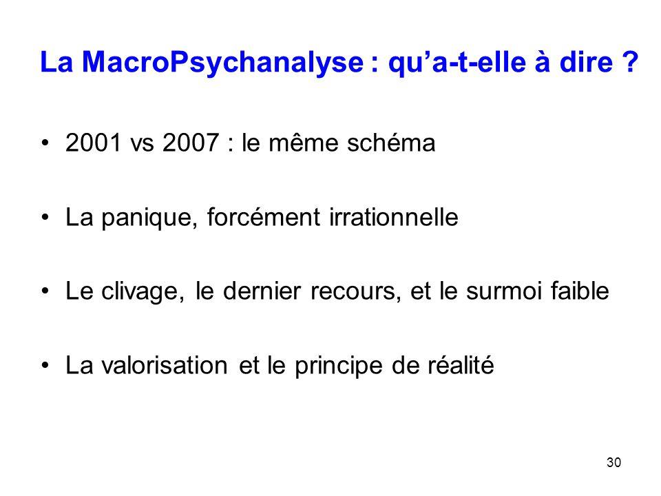30 La MacroPsychanalyse : qu'a-t-elle à dire ? 2001 vs 2007 : le même schéma La panique, forcément irrationnelle Le clivage, le dernier recours, et le