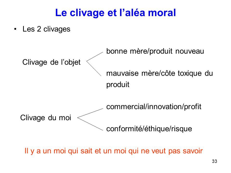 33 Le clivage et l'aléa moral Les 2 clivages bonne mère/produit nouveau Clivage de l'objet mauvaise mère/côte toxique du produit commercial/innovation