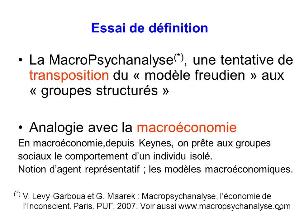 4 Essai de définition La MacroPsychanalyse (*), une tentative de transposition du « modèle freudien » aux « groupes structurés » Analogie avec la macr