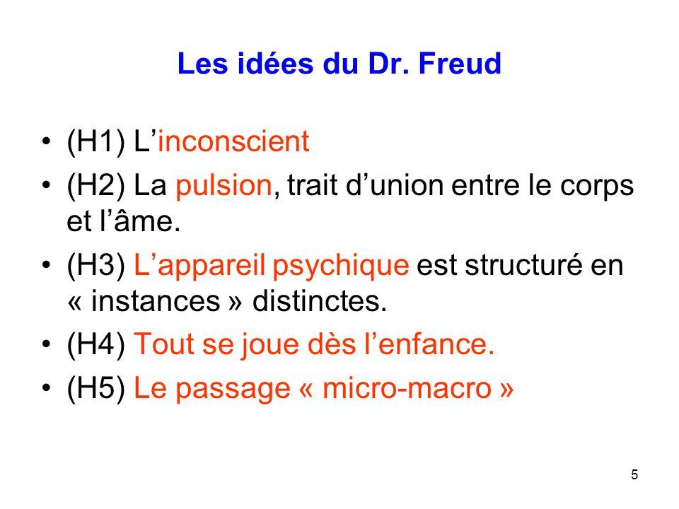 5 Les idées du Dr. Freud (H1) L'inconscient (H2) La pulsion, trait d'union entre le corps et l'âme. (H3) L'appareil psychique est structuré en « insta