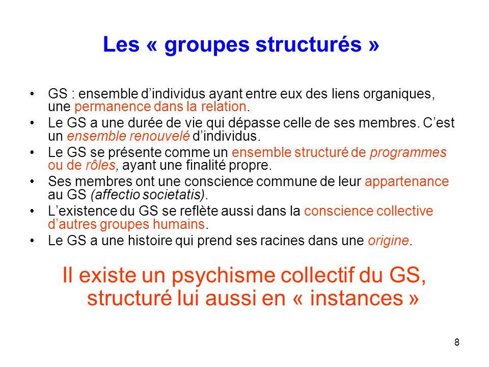 8 Les « groupes structurés » GS : ensemble d'individus ayant entre eux des liens organiques, une permanence dans la relation. Le GS a une durée de vie