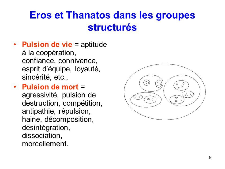 9 Eros et Thanatos dans les groupes structurés Pulsion de vie = aptitude à la coopération, confiance, connivence, esprit d'équipe, loyauté, sincérité,