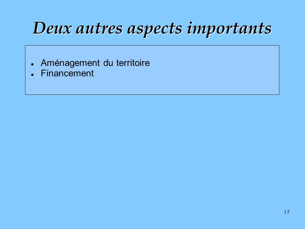 13 Deux autres aspects importants Aménagement du territoire Financement