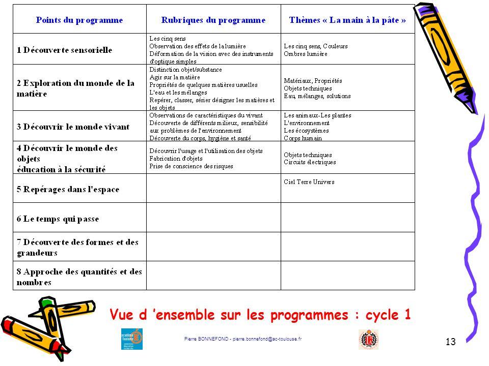 13 Vue d 'ensemble sur les programmes : cycle 1 Pierre BONNEFOND - pierre.bonnefond@ac-toulouse.fr