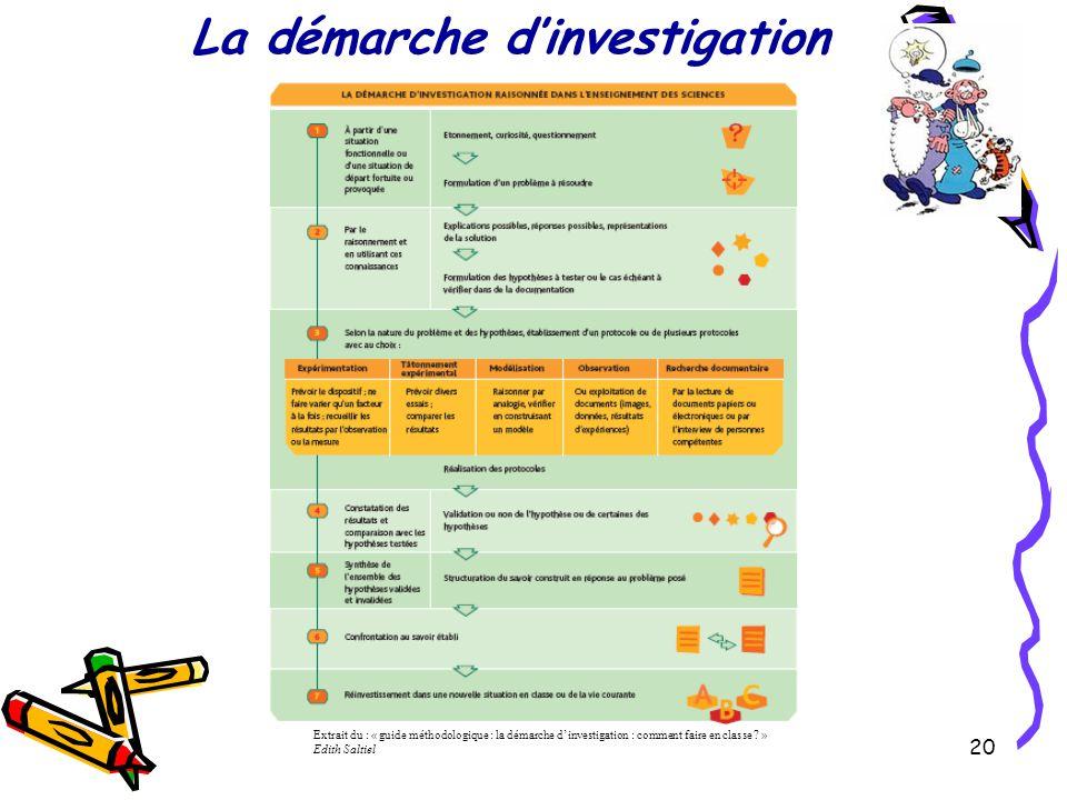 20 La démarche d'investigation Extrait du : « guide méthodologique : la démarche d'investigation : comment faire en classe ? » Edith Saltiel