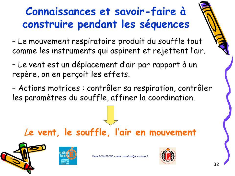 32 Connaissances et savoir-faire à construire pendant les séquences Pierre BONNEFOND - pierre.bonnefond@ac-toulouse.fr – Le mouvement respiratoire pro