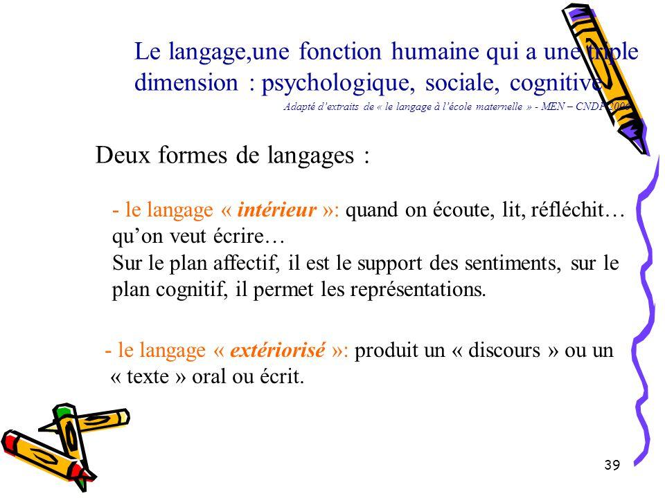39 Le langage,une fonction humaine qui a une triple dimension : psychologique, sociale, cognitive Deux formes de langages : - le langage « intérieur »: quand on écoute, lit, réfléchit… qu'on veut écrire… Sur le plan affectif, il est le support des sentiments, sur le plan cognitif, il permet les représentations.