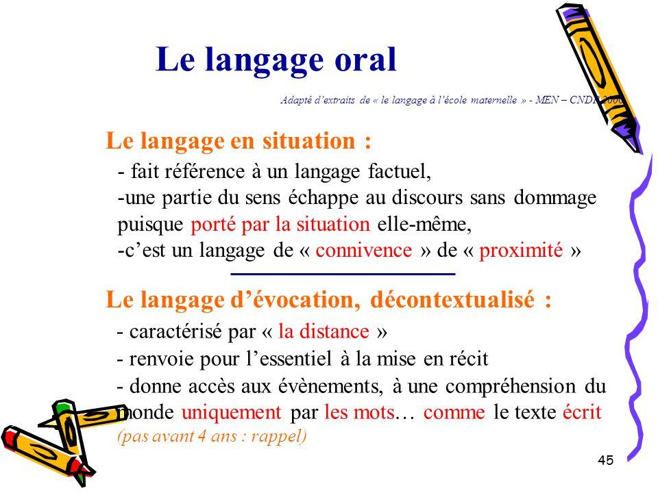 45 Le langage oral Adapté d'extraits de « le langage à l'école maternelle » - MEN – CNDP 2006 Le langage en situation : - fait référence à un langage factuel, -une partie du sens échappe au discours sans dommage puisque porté par la situation elle-même, -c'est un langage de « connivence » de « proximité » Le langage d'évocation, décontextualisé : - caractérisé par « la distance » - renvoie pour l'essentiel à la mise en récit - donne accès aux évènements, à une compréhension du monde uniquement par les mots… comme le texte écrit (pas avant 4 ans : rappel)