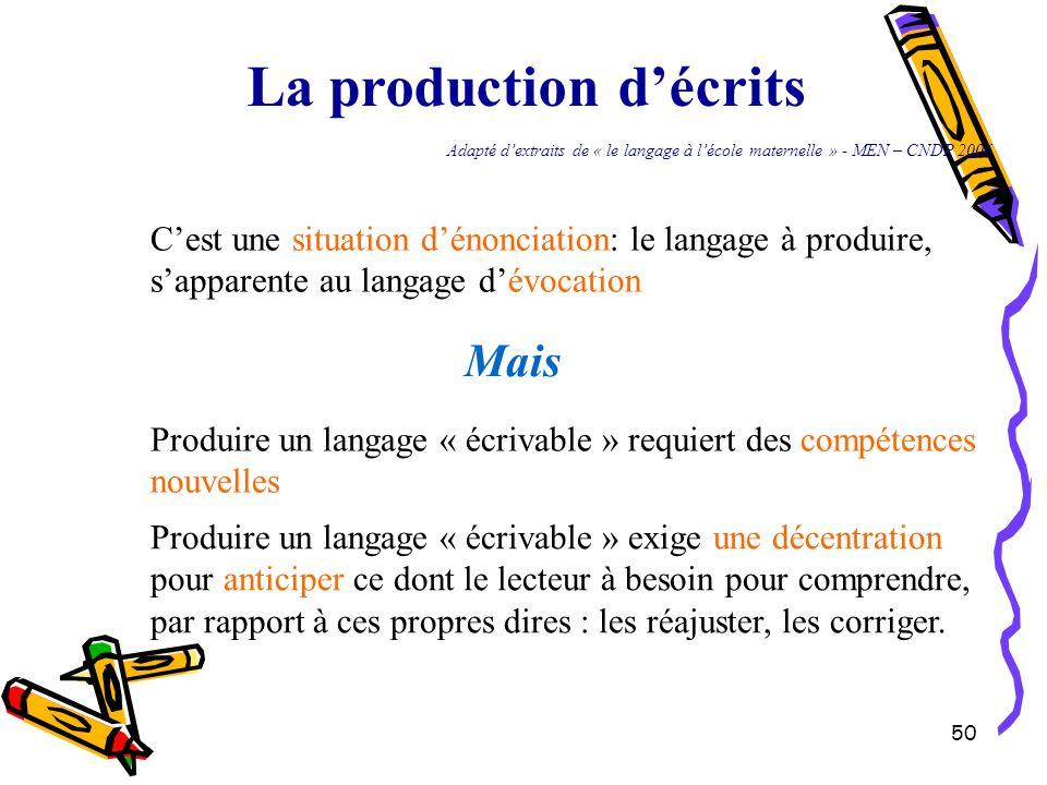 50 La production d'écrits Adapté d'extraits de « le langage à l'école maternelle » - MEN – CNDP 2006 C'est une situation d'énonciation: le langage à p