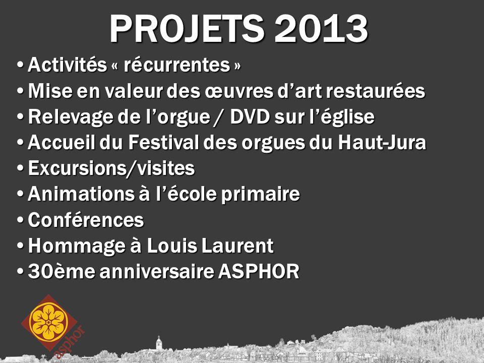 PROJETS 2013 Activités « récurrentes »Activités « récurrentes » Mise en valeur des œuvres d'art restauréesMise en valeur des œuvres d'art restaurées R