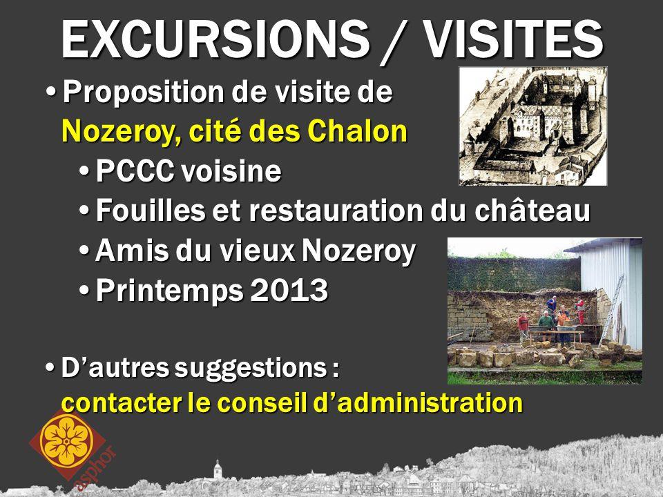 EXCURSIONS / VISITES Proposition de visite de Nozeroy, cité des ChalonProposition de visite de Nozeroy, cité des Chalon PCCC voisinePCCC voisine Fouil