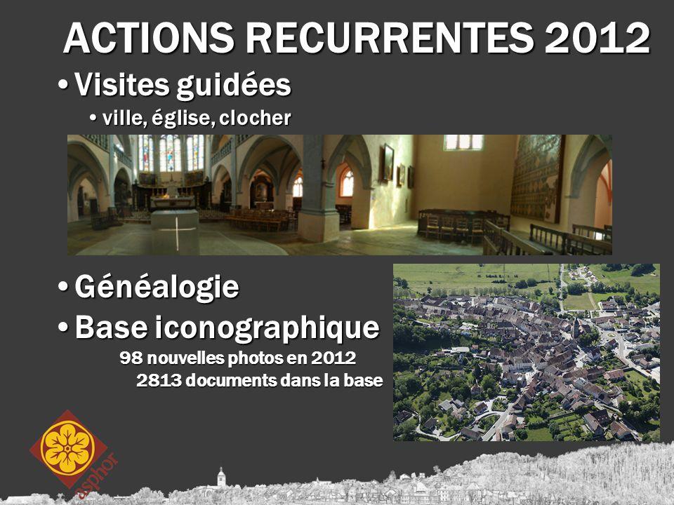PROJETS 2013 Activités « récurrentes »Activités « récurrentes » Mise en valeur des œuvres d'art restauréesMise en valeur des œuvres d'art restaurées Relevage de l'orgue / DVD sur l'égliseRelevage de l'orgue / DVD sur l'église Accueil du Festival des orgues du Haut-JuraAccueil du Festival des orgues du Haut-Jura Excursions/visitesExcursions/visites Animations à l'école primaireAnimations à l'école primaire ConférencesConférences Hommage à Louis LaurentHommage à Louis Laurent 30ème anniversaire ASPHOR30ème anniversaire ASPHOR