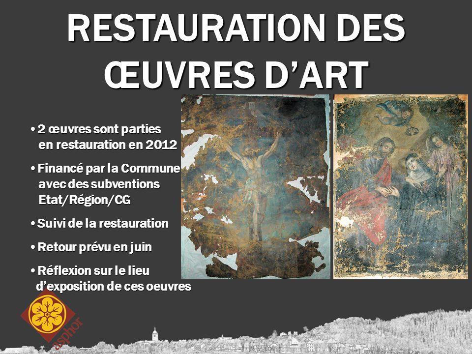 RESTAURATION DES ŒUVRES D'ART 2 œuvres sont parties en restauration en 20122 œuvres sont parties en restauration en 2012 Financé par la Commune avec d