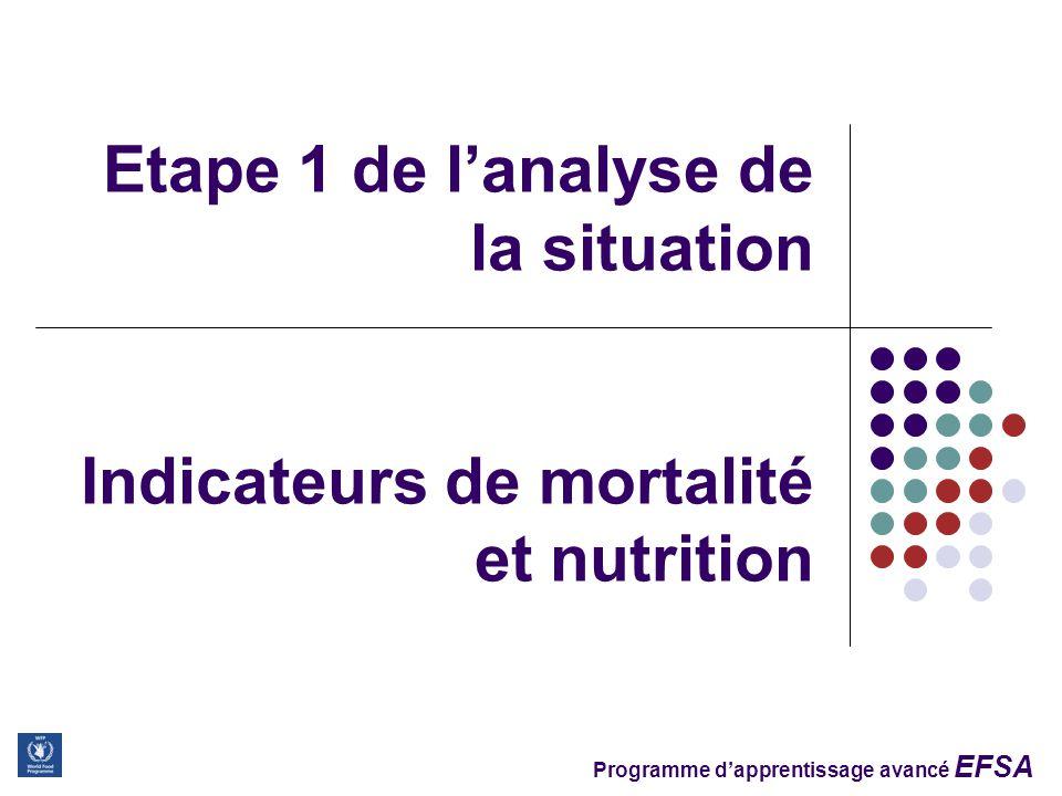 Programme d'apprentissage avancé EFSA Etape 1 de l'analyse de la situation Indicateurs de mortalité et nutrition