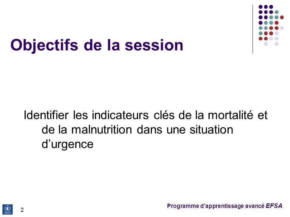 Programme d'apprentissage avancé EFSA 2 Objectifs de la session Identifier les indicateurs clés de la mortalité et de la malnutrition dans une situation d'urgence