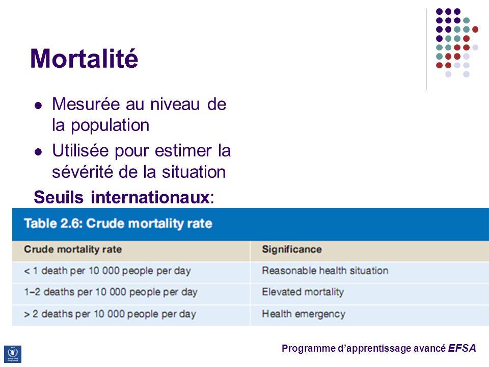 Programme d'apprentissage avancé EFSA Mortalité Mesurée au niveau de la population Utilisée pour estimer la sévérité de la situation Seuils internationaux: