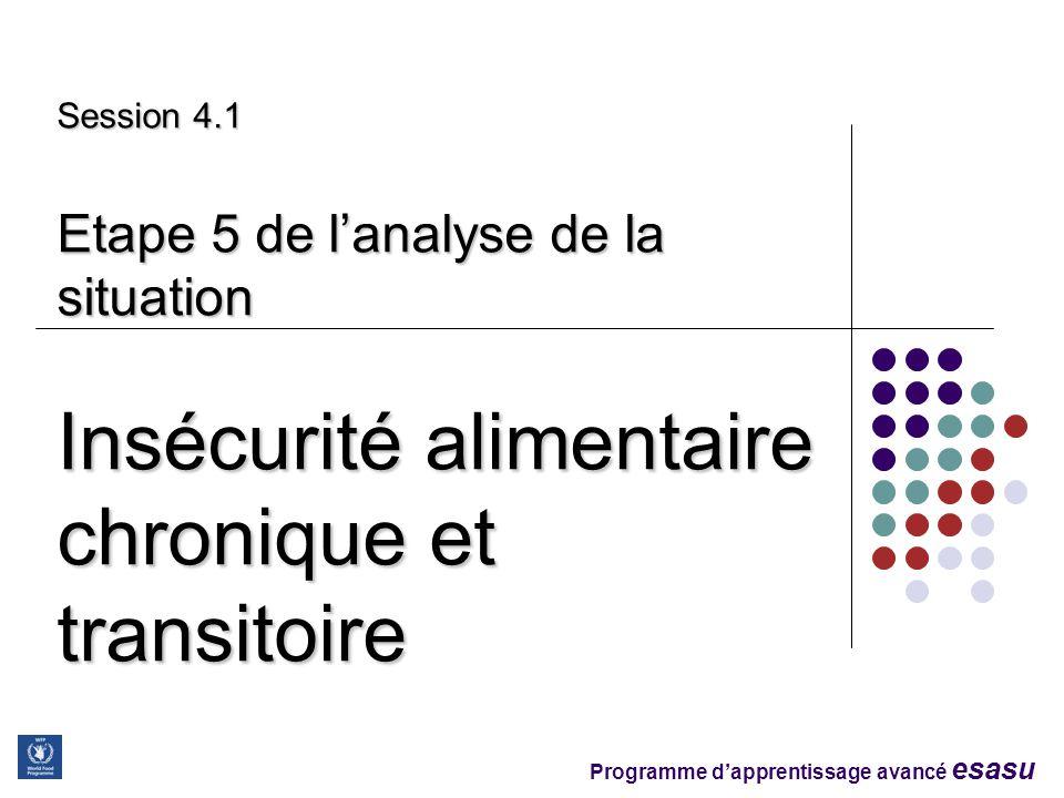 Programme d'apprentissage avancé esasu Session 4.1 Etape 5 de l'analyse de la situation Insécurité alimentaire chronique et transitoire