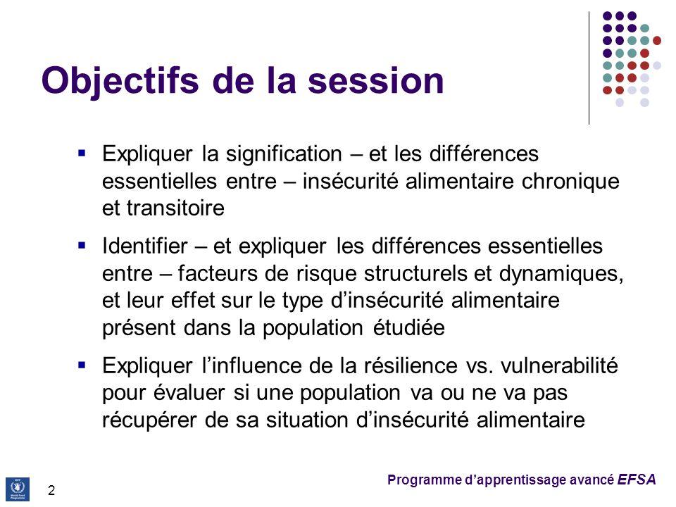 Programme d'apprentissage avancé EFSA Objectifs de la session  Expliquer la signification – et les différences essentielles entre – insécurité alimen