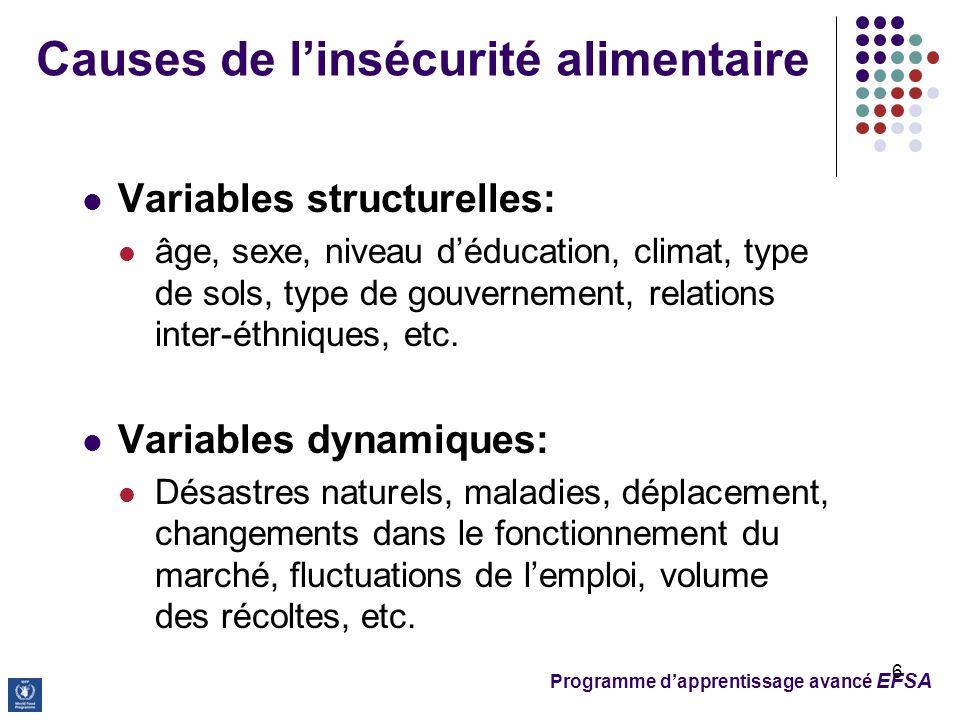 Programme d'apprentissage avancé EFSA 6 Causes de l'insécurité alimentaire Variables structurelles: âge, sexe, niveau d'éducation, climat, type de sol