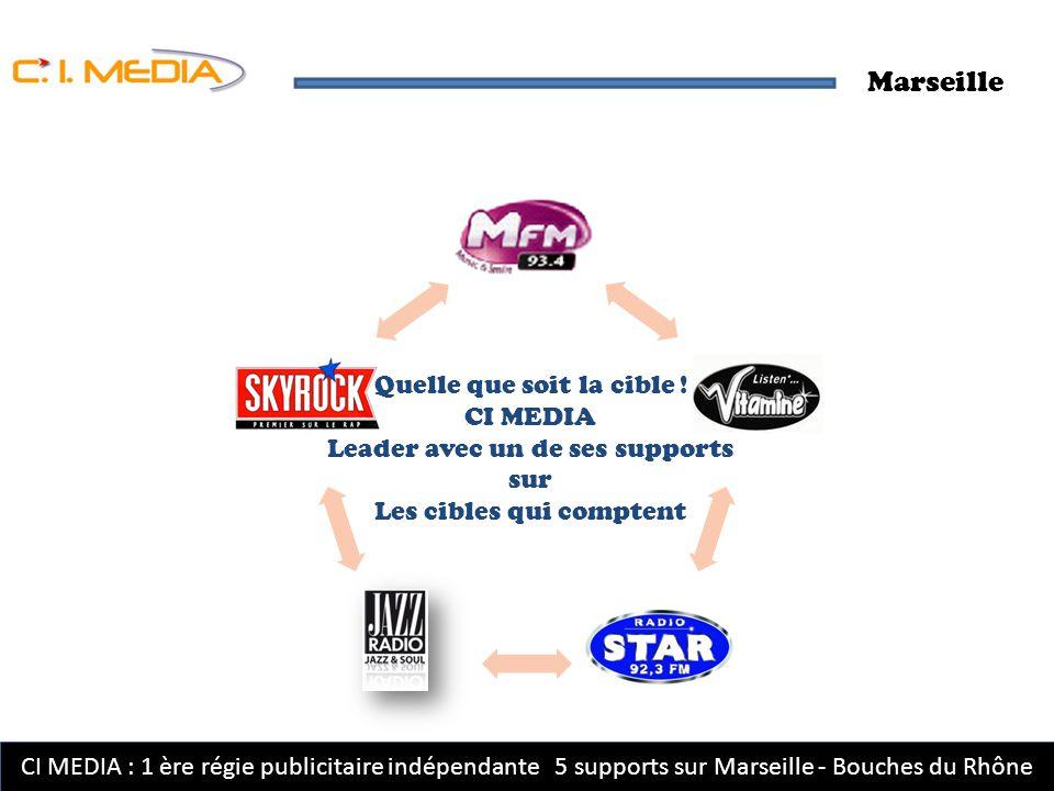 Marseille CI MEDIA : 1 ère régie publicitaire indépendante 5 supports sur Marseille - Bouches du Rhône Quelle que soit la cible .
