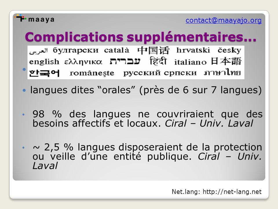 """contact@maayajo.org Complications supplémentaires... langues dites """"orales"""" (près de 6 sur 7 langues) 98 % des langues ne couvriraient que des besoins"""